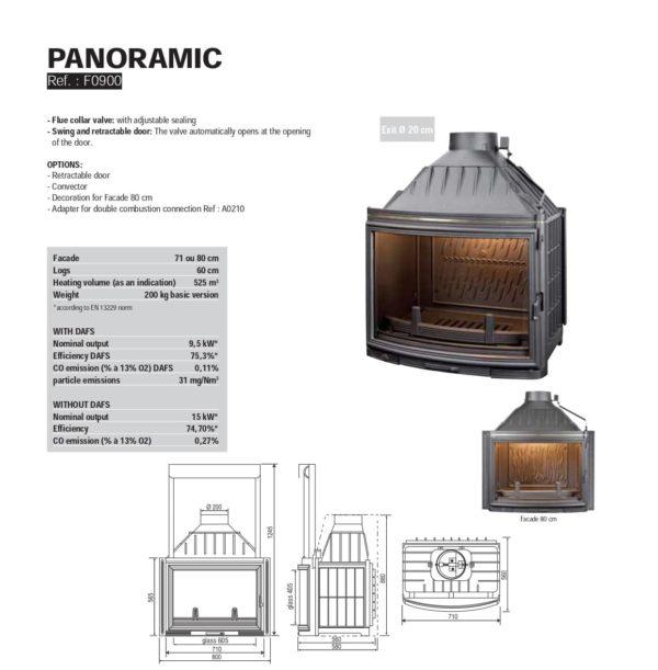 Схема из официального руководства seguin Panoramic Cable f0900, Гливи, фото 1